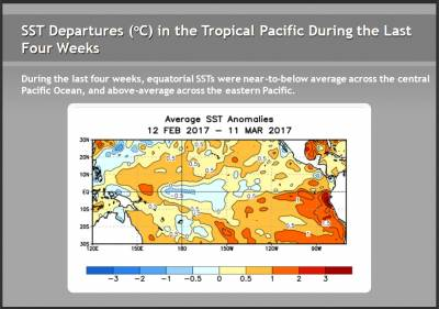 b2ap3_thumbnail_SST-Tropical-East-Pacific.jpg